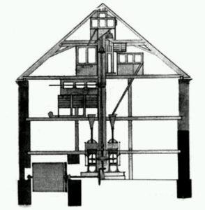 Dochovaná rekonstrukce mlýnice